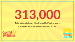 Count the Kicks launched in Florida in 2020.